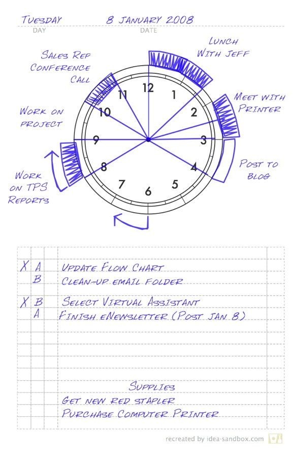 circle of time planner idea sandbox